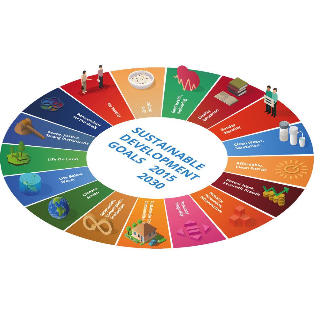 Duurzaamheid & SDGs Kosten of Kansen?